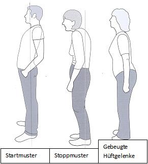 Nach gebärmutterentfernung darmkrämpfe Darmkrämpfe